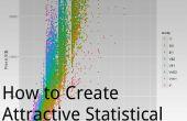 Cómo crear atractivos gráficos estadísticos en R/RStudio
