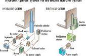 Sobrecalentamiento en sistemas hidraulicos (actuadores) por Firgelli Auto