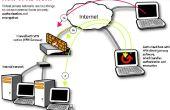 Organizar su propia red privada Virtual (VPN) con OpenVPN