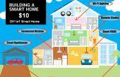 DIY IoT $10 base de automatización del hogar
