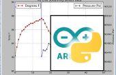 Trazado y gráficos los datos vivos de Arduino usando el poder de Python