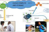 Monitor móvil de vacuna (Intel IoT)