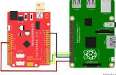 Hola mundo para Raspberry Pi a través de Seeeduino (puerto Uart)
