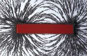 Determinar cómo el campo magnético varía con la distancia