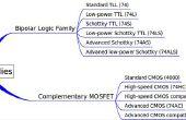 Nivel de desplazamiento entre TTL y CMOS
