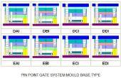 El clasificar del molde base de