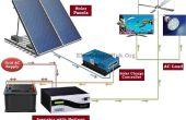 Último Solar inversor tecnología de sistema de transferencia de