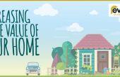 Aumentar el valor de su hogar