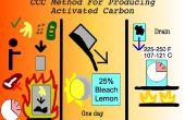 Creación de carbón activado de los desperdicios de los alimentos (método de CCC del carbón)