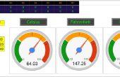 Interfaz gráfica de Internet para Arduino