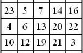 Programa cubo mágico impar en lenguaje 'C'