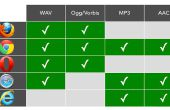 Cómo abrir archivos mp3, mp4, ppt, doc y pdf con un navegador