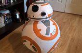 BB-8 con un presupuesto