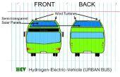 El transporte del futuro, HEV Bus