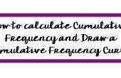 Cómo calcular la frecuencia acumulativa y dibujar una curva de frecuencia acumulada
