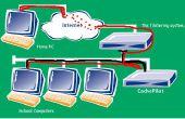 Sistemas de filtrado en PC sin las inseguridades de TOR (el enrutador de la cebolla) de derivación o internet el hacer un túnel sobre SSH