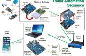 Automatizado de remolque sistema de vigilancia