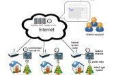Navidad Internet secuenciador