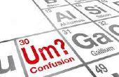 Comprensión de la tabla periódica de los elementos