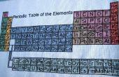 Tabla periodica de los elementos Cross Stitch