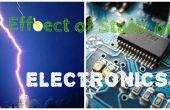 Efecto de la electricidad estática en electrónica