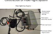 Fibra de luz para microscopio Olympus
