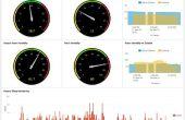 Monitor de bebé de frambuesa Pi con Splunk