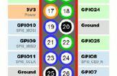 Frambuesa Pi IoT: Monitor de temperatura y humedad