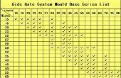 El tamaño de molde base serie lista