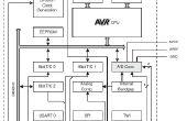 Tutorial de ensamblador AVR 3