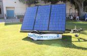 Panel solar Rover