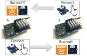 Zumbador de Edison bidireccional remota Intel