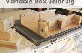 Cómo construir una plantilla conjunta de caja Variable