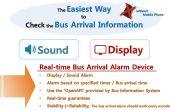 Alarma de llegada de bus basado en mbed para ARM WIZwiki-W7500