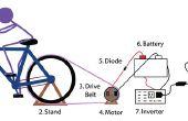 Cómo construir un generador de bicicleta