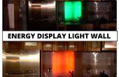 LED lámpara de pared | Visualización de la consumo de energía