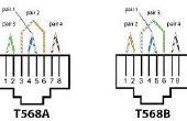 La forma más sencilla de conectar 2 computadoras en una red LAN