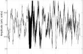 Extracto/filtro de sonido como un espía (onda acústica invertion)