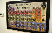 Magnético de tabla periódica de las hierbas y especias