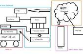 Coche de RC de IoT con Edison de Intel (IntelIoT)