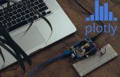 Gráficas en tiempo real con la frambuesa Pi