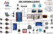 Bases del sistema de control