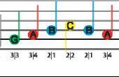 Aprender a tocar Piano en 5 pasos