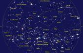 Cómo encontrar dirección usando estrellas (hemisferio sur)