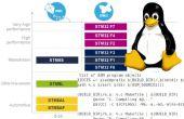 Crear un programa para MCU STM32 bajo Linux