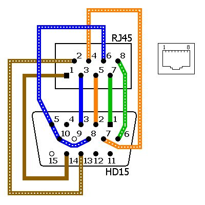 Schematic besides T Int furthermore  besides Crossover Cable M furthermore Thermostat Mount. on usb y cable wiring diagram