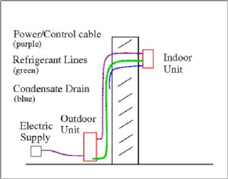 fujitsu ducted air conditioner installation manual