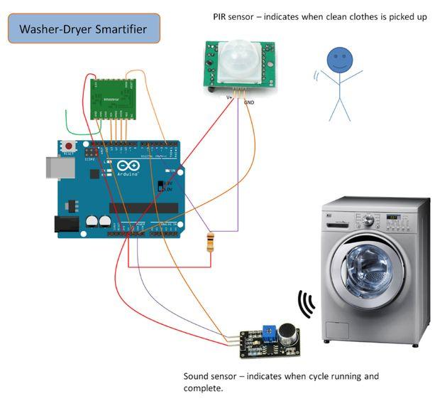 Uber domótica con arduino y pi paso lavadora