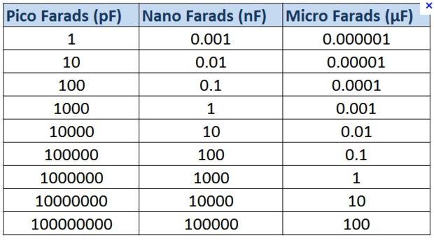 C 211 Mo Calcular El Resistor Y Condensador De Cer 193 Mica De
