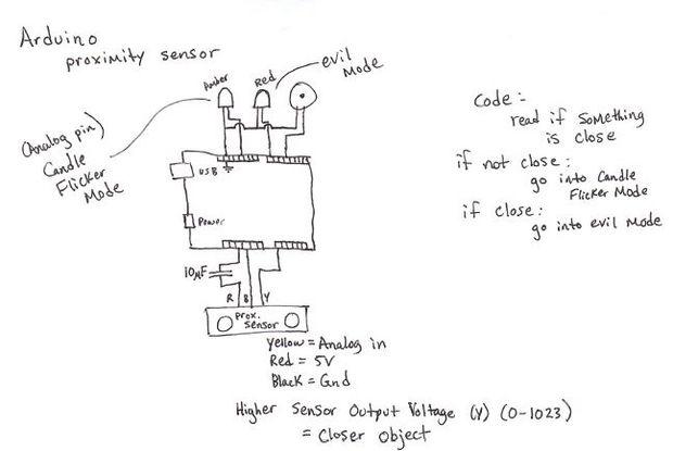 Proximidad sensor calabaza talla / Paso 4: {alternativo} circuito de ...
